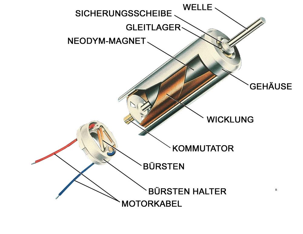 Aufbau Coreless DC Motor